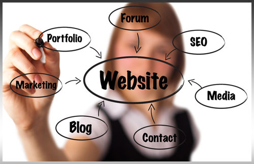 Website Design Services NH